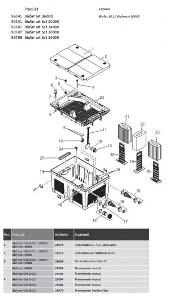 Oase BioSmart 36000 - Biosmart Set - 20000 - 240000 - 30000 - 360000