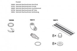 Ersatzteile für Bachlaufschalen aus Edelstahl