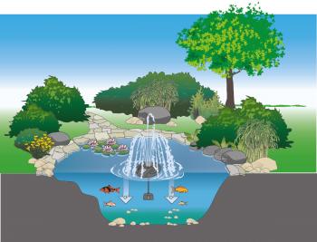 Oase IceFree 4 Seasons Wasserspiel und Eisfreihalter