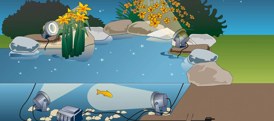 Oase lunaqua 10 unterwasserbeleuchtung for Eclairage bassin