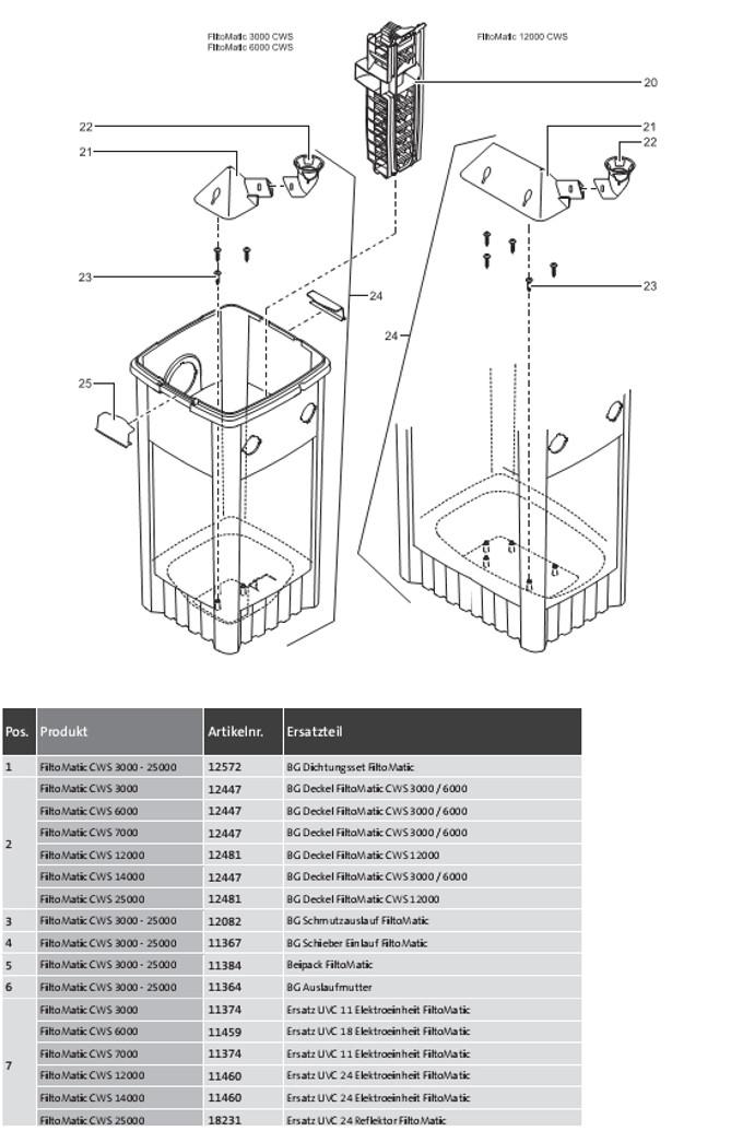 Oase Behälter für Oase Filtomatic 3000 /& Oase Filtomatic 7000